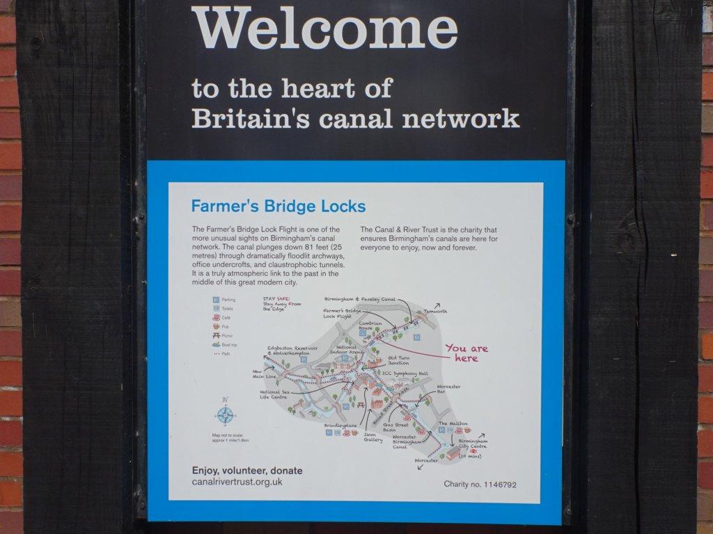 Birmingham's Historic Canals